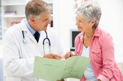 Patient Engagement Market