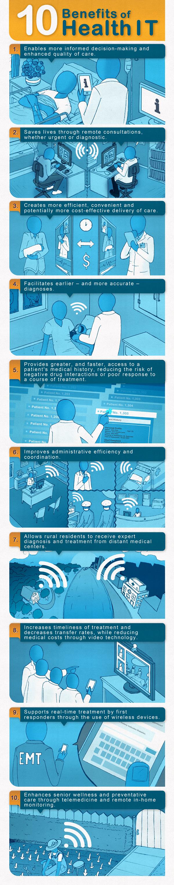 10 Benefits of Health IT Infographic