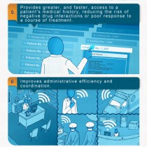 10 Benefits of Health IT [Infographic Wednesdays]