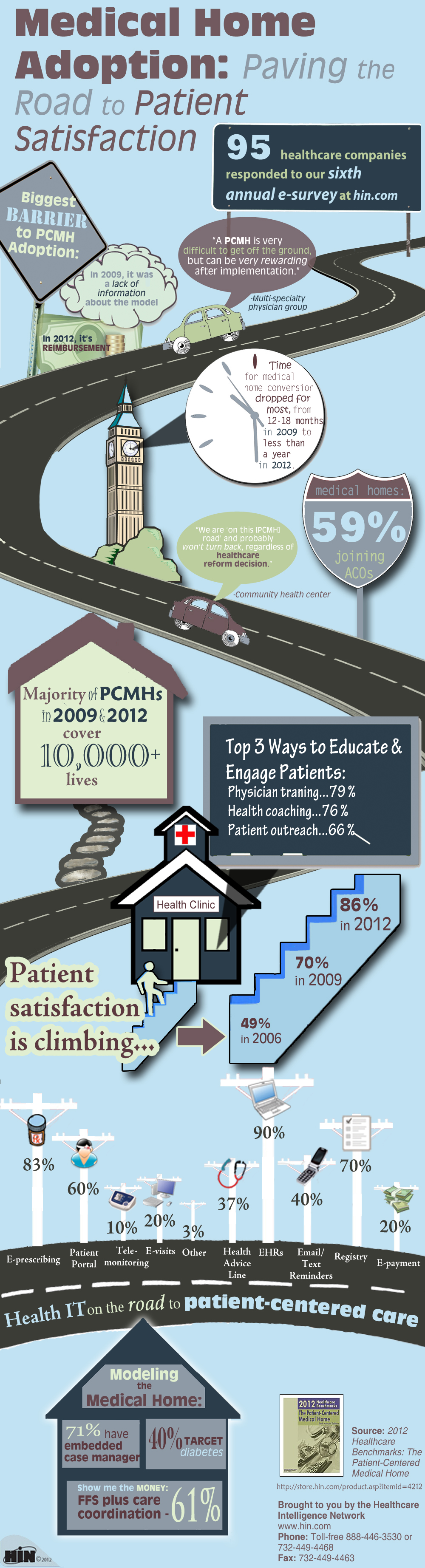 patient centered medical home summary The safety net medical home initiative patient-centered interactions executive summary b patient-centered interactions: engaging patients in health and healthcare.