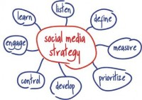 6 Reasons Why Your Medical Practice Needs A Social Media Strategy
