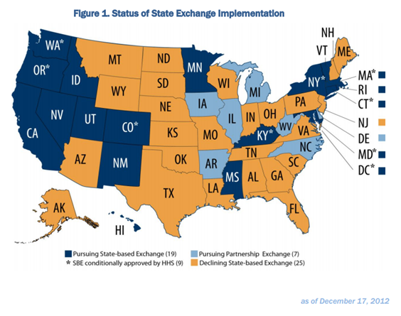 3 Reasons Why Health Insurance Exchanges Will Flounder in 2013