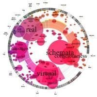 The 20 Most Insightful Healthcare Technology Infographics of 2012