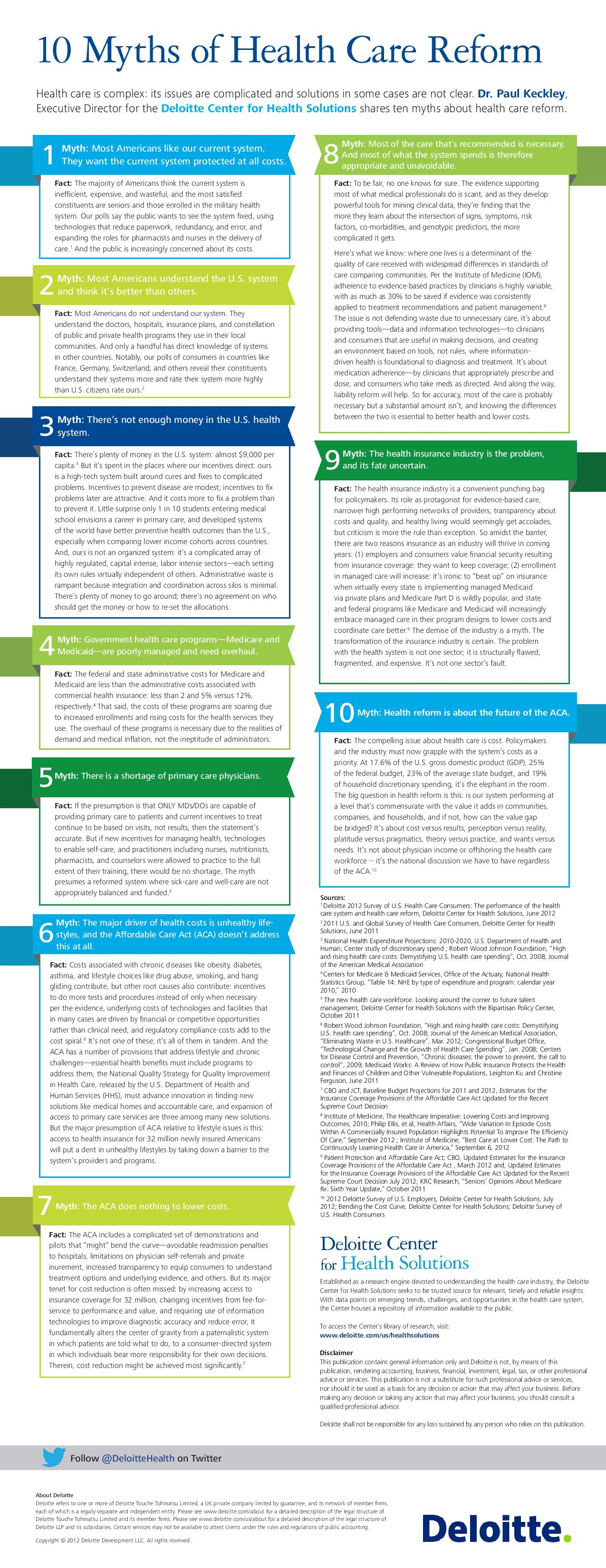 10 Myths of Healthcare Reform Infographic