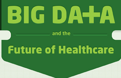 Big Data is Vital to the Transformation of Healthcare Infographic