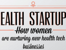 How Women Are Leading the Digital Health Startup Revolution