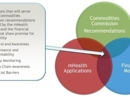 7 Success Factors for mHealth Financial Sustainability and Scale