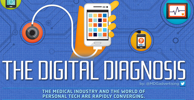 The Digital Health Diagnosis Infographic
