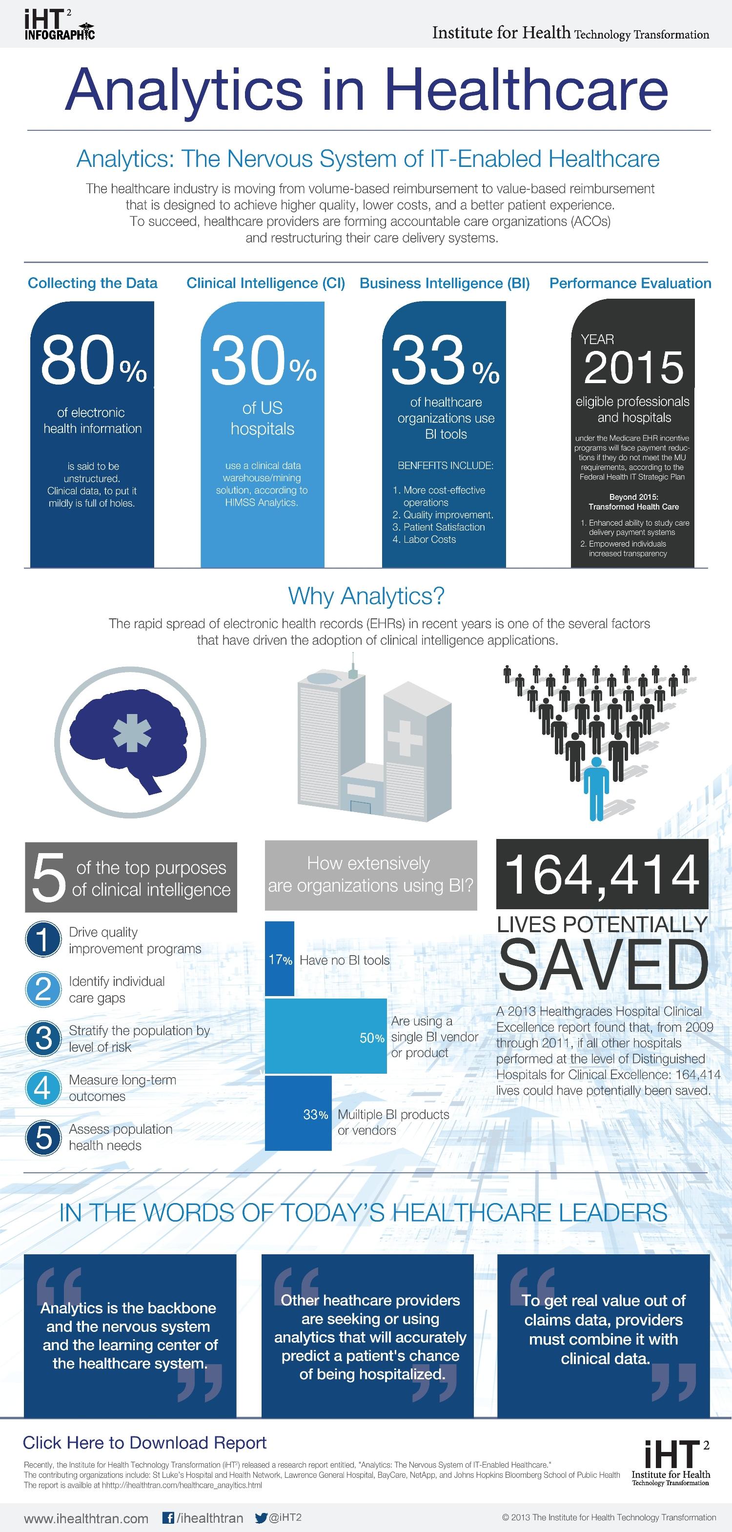 MSIT: Business Intelligence & Data Analytics (BIDA)