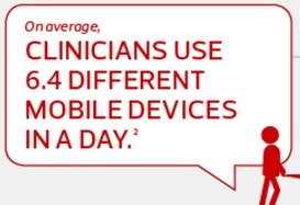 Clinicians Use 6.4 Different Mobile Devices Daily On Average