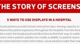 5 Ways Digital Hospital Displays Are Enhancing the Patient Experience