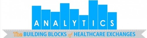 Analytics is the building blocks of Healthcare Exchanges