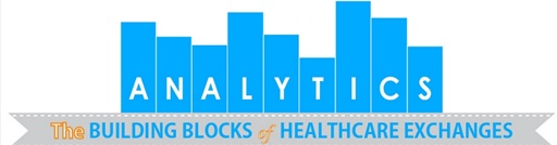 Analytics: The Building Blocks of Healthcare Exchanges Infographic