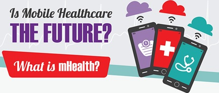 Infographic: The Rising Popularity of Mobile Health & mHealth Apps