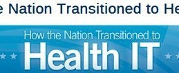 How the Nation Transitioned to Health IT