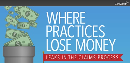 Infographic: Where Practices Lose Money In The Medical Claims Process