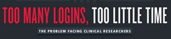 The Problem Facing Clinical Researchers: Too Many Logins, Too Little Time (Infographic)