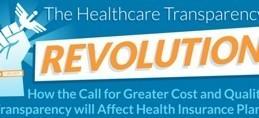 Healthcare Transparency Healthsqarq