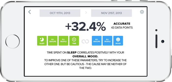 OptimizeMe Launches New App That Interprets Quantified Self Data