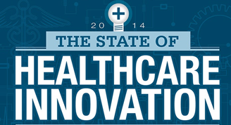 HIMSS: The State of Healthcare Innovation 2014 Infographic