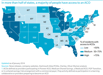 American Patients Currently Receive Their Healthcare from ACOs