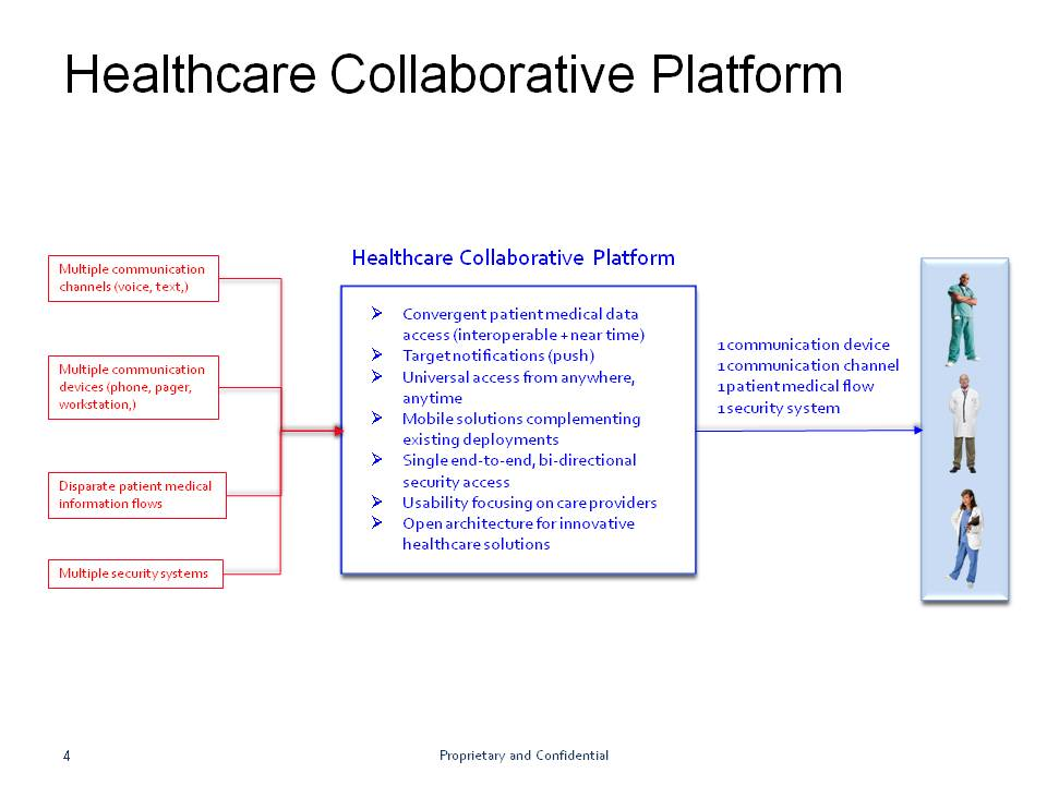 Electronic Medical Records_Collaborative Vision