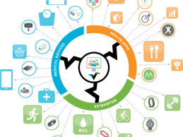 Validic Digital Health Strategy