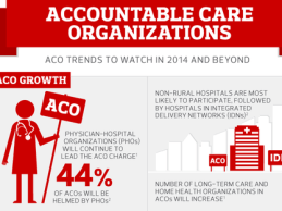 ACO Trends to Watch in 2014 and Beyond Infographic