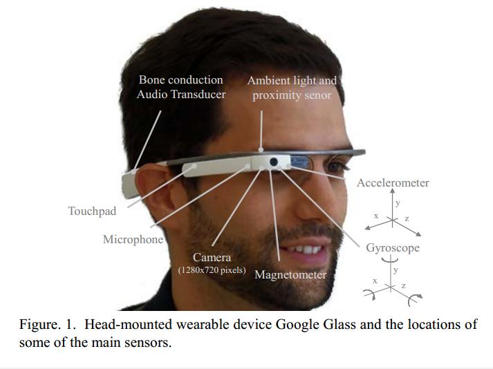 Google Glass Health Sensor