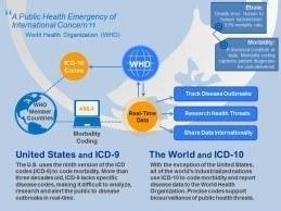 eBola_ICD-10_Impact_pwcwok