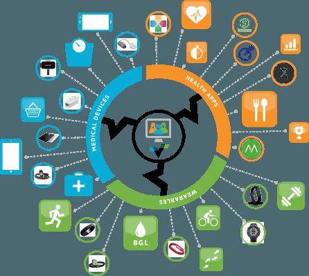 Open Data in Healthcare