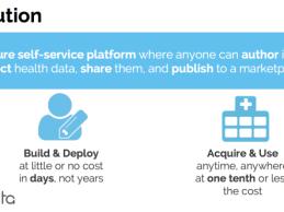 Apervita Unveils Marketplace for Health Analytics & Data