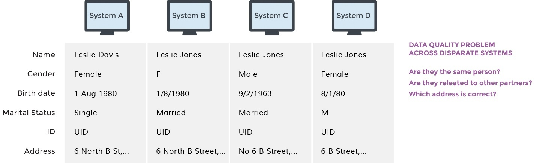 PokitDok's HL7 Compliant API Integrates With EMR Systems