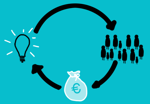 Crowdfunding for Medical Devices