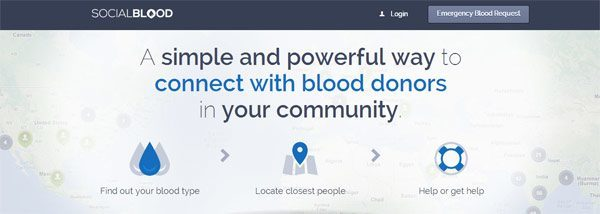 SocialBlood_Indian Digital Health Startups to Watch