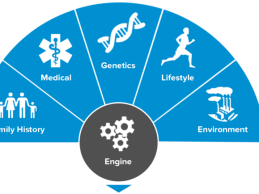 BaseHealth Precision Medicine_Predictive Analytics 1