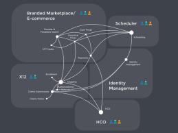 Healthcare API Platform PokitDok Lands Strategic Investment from McKesson Ventures