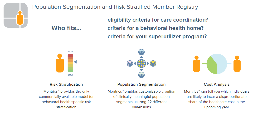 IBM Watson, ODH Launch Population Health Management Platform
