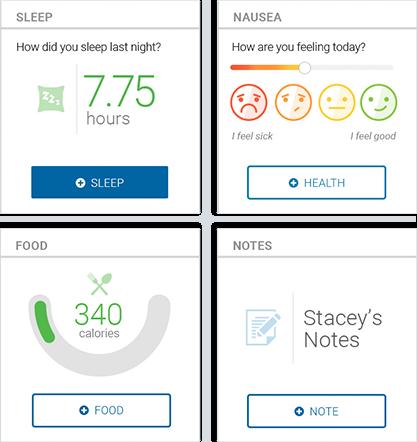 zillion digital patient engagement platform