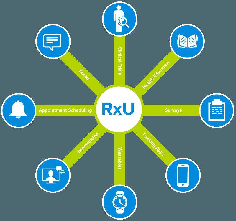 rxu_digital-medicine-toolkit