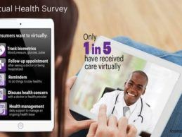 Accenture: 78% of Consumers Are Interested in Receiving Virtual Healthcare Services