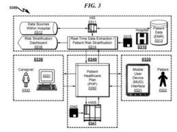 Vivify Health, a provider of remote care via mobile devices, has been awarded a very significant patent for the advancement of healthcare delivery from episodic care via EMRs to continual care via digital health.