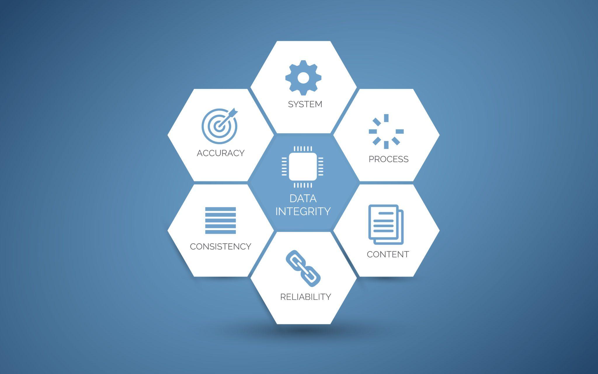 Caradigm, RightPatient Partner to Offer SSO & Biometric Patient Identification