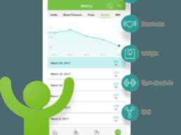 Interpreta, higi, Partners to Integrate Biometric Data for Patient Engagement