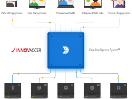 Innovaccer Launches Care Intelligence System to Become The Bedrock of Value-Based Care