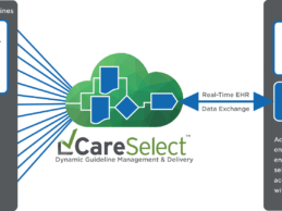 Mayo Clinic Teams Up with NDSC to Develop CareSelect Lab for EHR-Integrated Guidelines