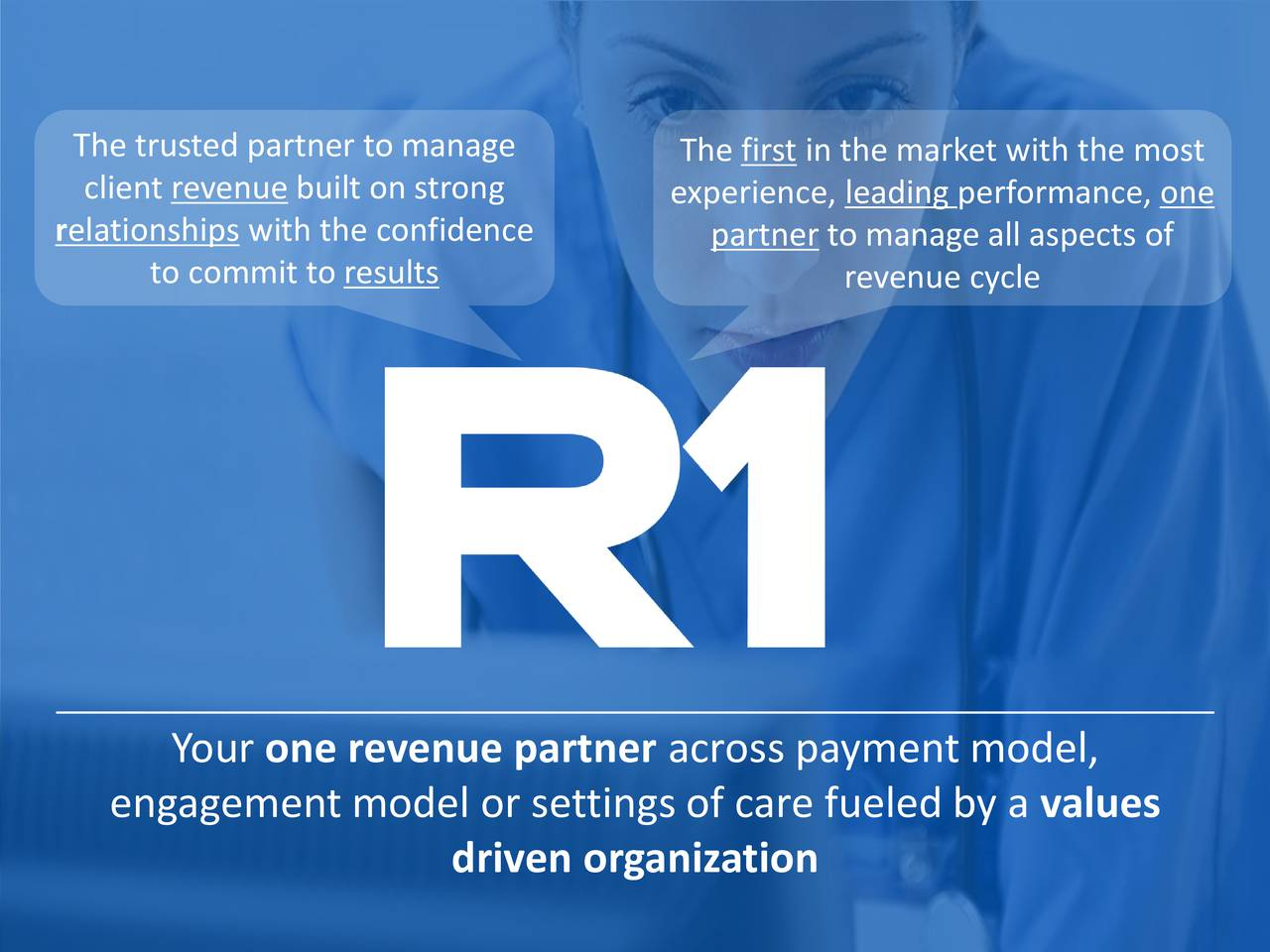 R1 RCM, Phreesia Partner to Provide Seamless Front-End Patient Experience