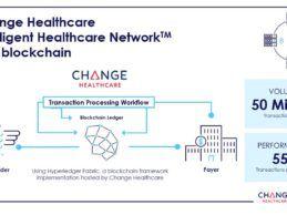Change Healthcare Unveils Enterprise Healthcare Blockchain Solution for Claims Management