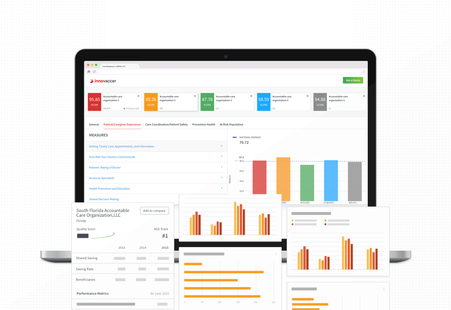 Innovaccer Launches ACO Compare to Analyze ACO Performance Trends