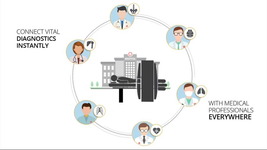 Ambra Health to Launch Cloud Medical Imaging Platform in Japan